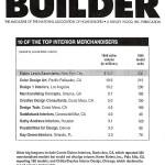 builder-sep89